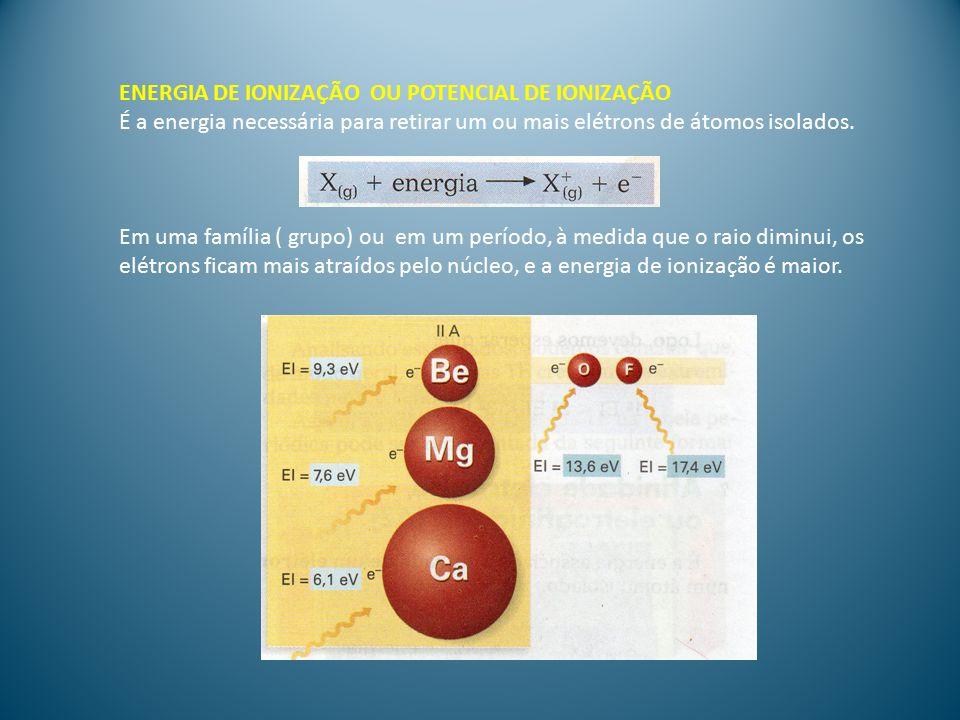 A variação da de energia de ionização na tabela pode ser representada por: Um átomo apresenta tantas energias de ionização quantos forem os elétrons: À medida que vamos retirando elétrons de um átomo, a retirada do elétron seguinte fica mais difícil, devido à diminuição sucessiva do tamanho dos íons.