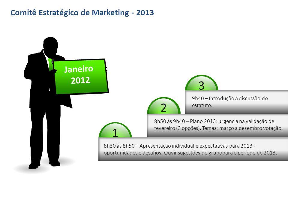 321 8h30 às 8h50 – Apresentação individual e expectativas para 2013 - oportunidades e desafios.