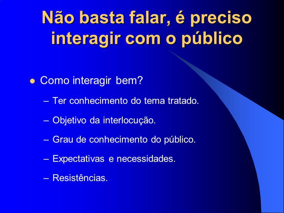 O Processo de Comunicação Unilateralidade X interatividade: o processo emissor-receptor.