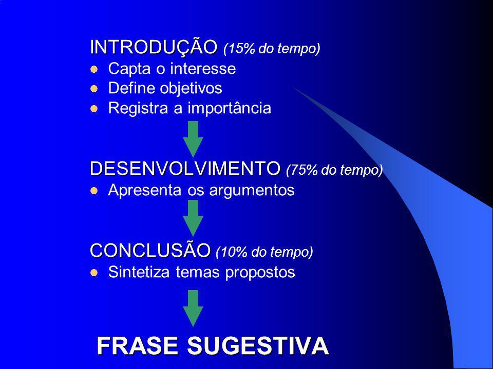 Preparação de uma apresentação Atenção para os seguintes pontos: –Pontualidade.