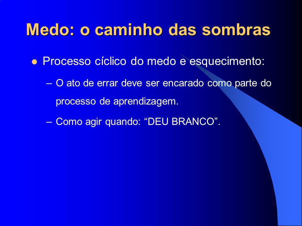 DEU BRANCO: Técnica off-road Fonte: http://www.panoramio.com/photo/47096291