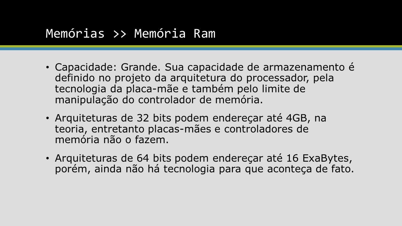 Memórias >> Memória Ram Capacidade: Grande. Sua capacidade de armazenamento é definido no projeto da arquitetura do processador, pela tecnologia da pl
