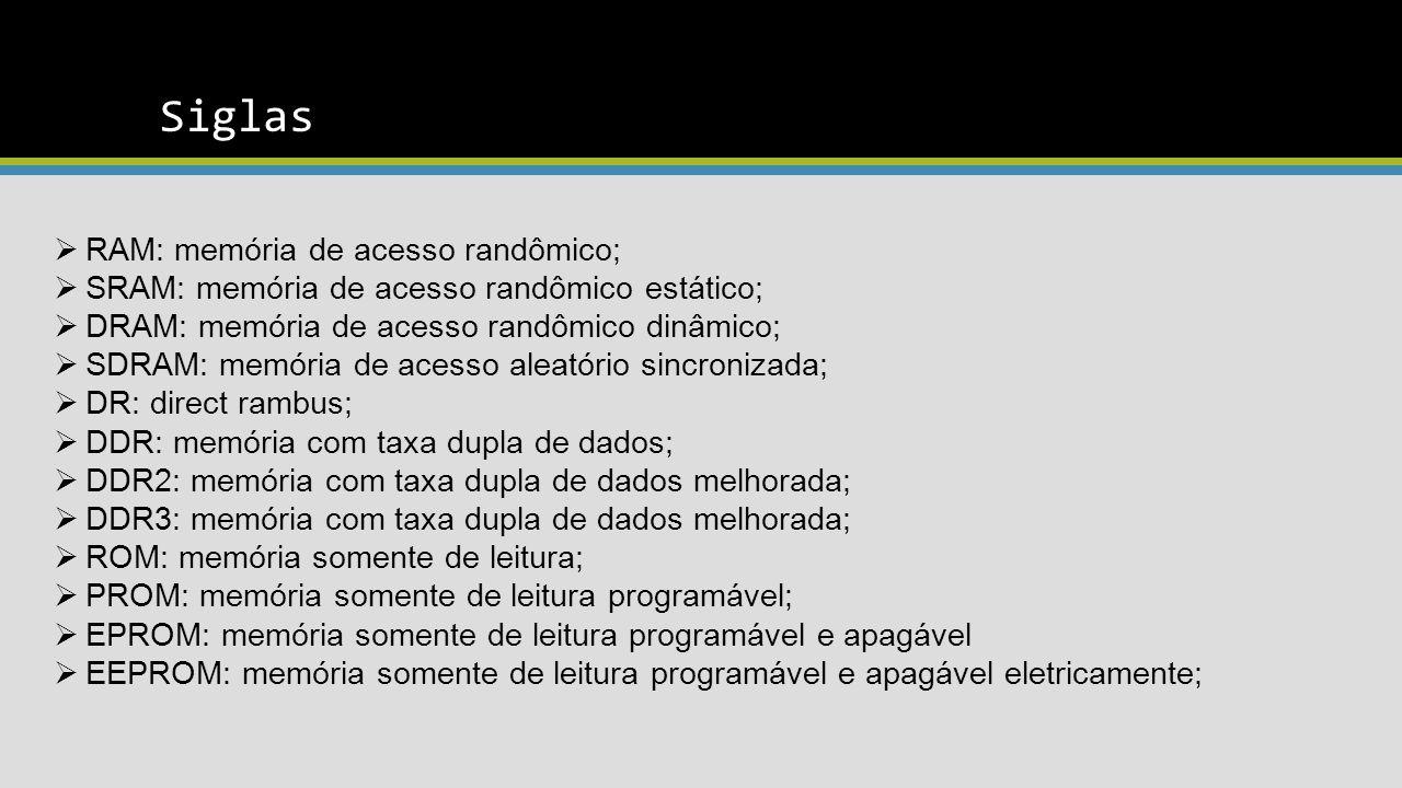 Siglas  RAM: memória de acesso randômico;  SRAM: memória de acesso randômico estático;  DRAM: memória de acesso randômico dinâmico;  SDRAM: memória de acesso aleatório sincronizada;  DR: direct rambus;  DDR: memória com taxa dupla de dados;  DDR2: memória com taxa dupla de dados melhorada;  DDR3: memória com taxa dupla de dados melhorada;  ROM: memória somente de leitura;  PROM: memória somente de leitura programável;  EPROM: memória somente de leitura programável e apagável  EEPROM: memória somente de leitura programável e apagável eletricamente;