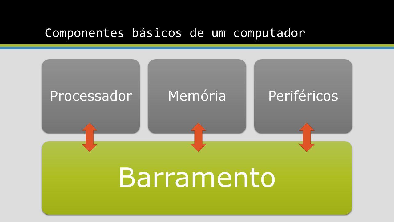 Componentes básicos de um computador Barramento ProcessadorMemóriaPeriféricos