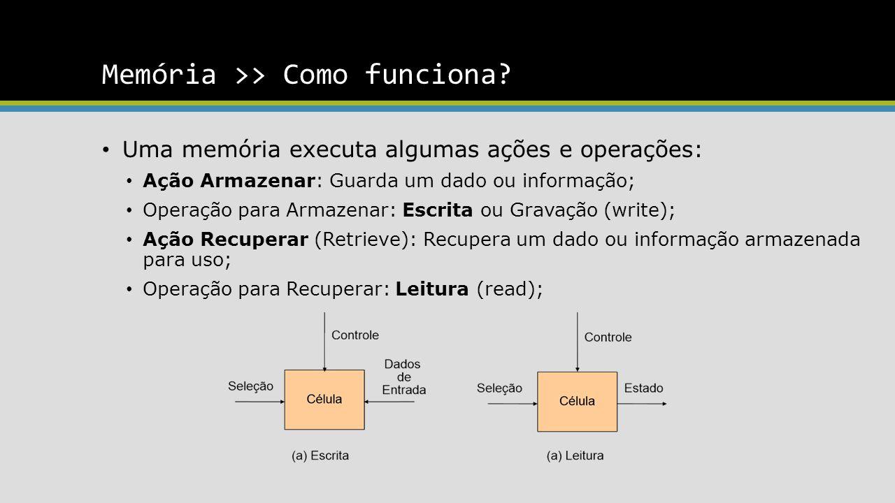 Memória >> Como funciona? Uma memória executa algumas ações e operações: Ação Armazenar: Guarda um dado ou informação; Operação para Armazenar: Escrit