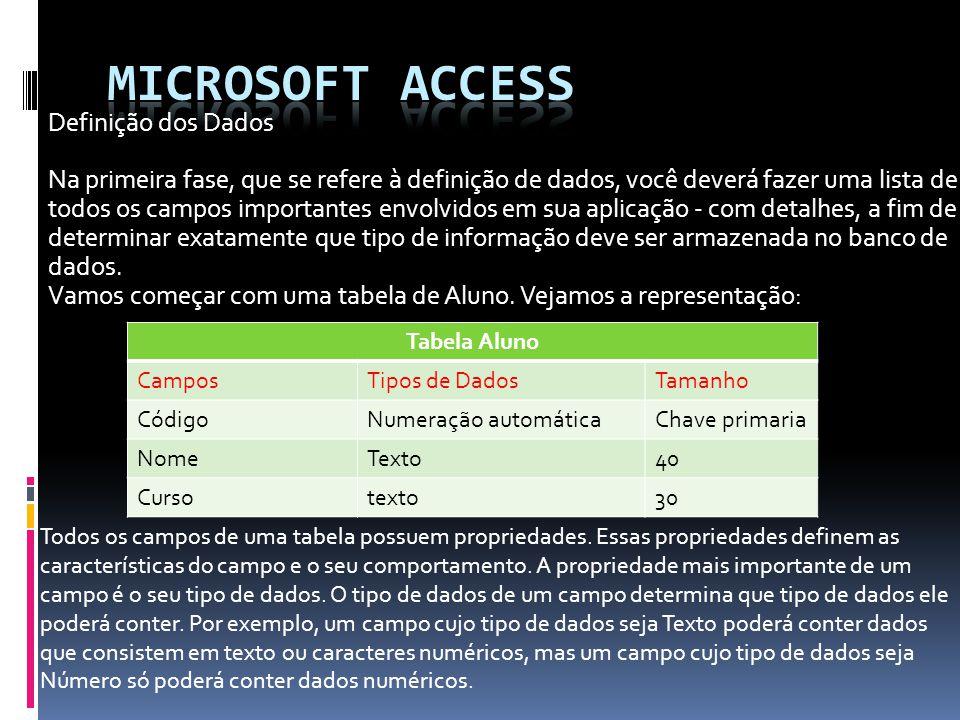Chave primária Uma chave primária é um campo ou um conjunto de campos na tabela que fornece ao Microsoft Office Access 2007 um identificador exclusivo para cada linha.