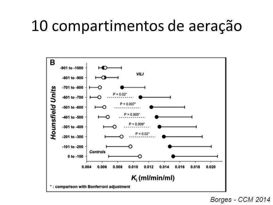 10 compartimentos de aeração Borges - CCM 2014
