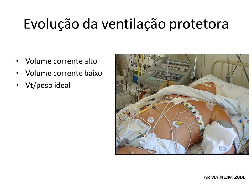 Evolução da ventilação protetora Volume corrente alto Volume corrente baixo Vt/peso ideal ARMA NEJM 2000