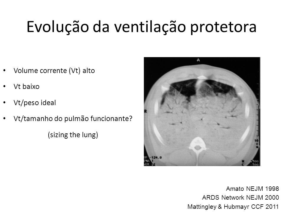 Evolução da ventilação protetora Volume corrente (Vt) alto Vt baixo Vt/peso ideal Vt/tamanho do pulmão funcionante? (sizing the lung) Amato NEJM 1998
