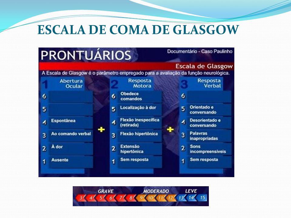 ESCALA DE COMA DE GLASGOW