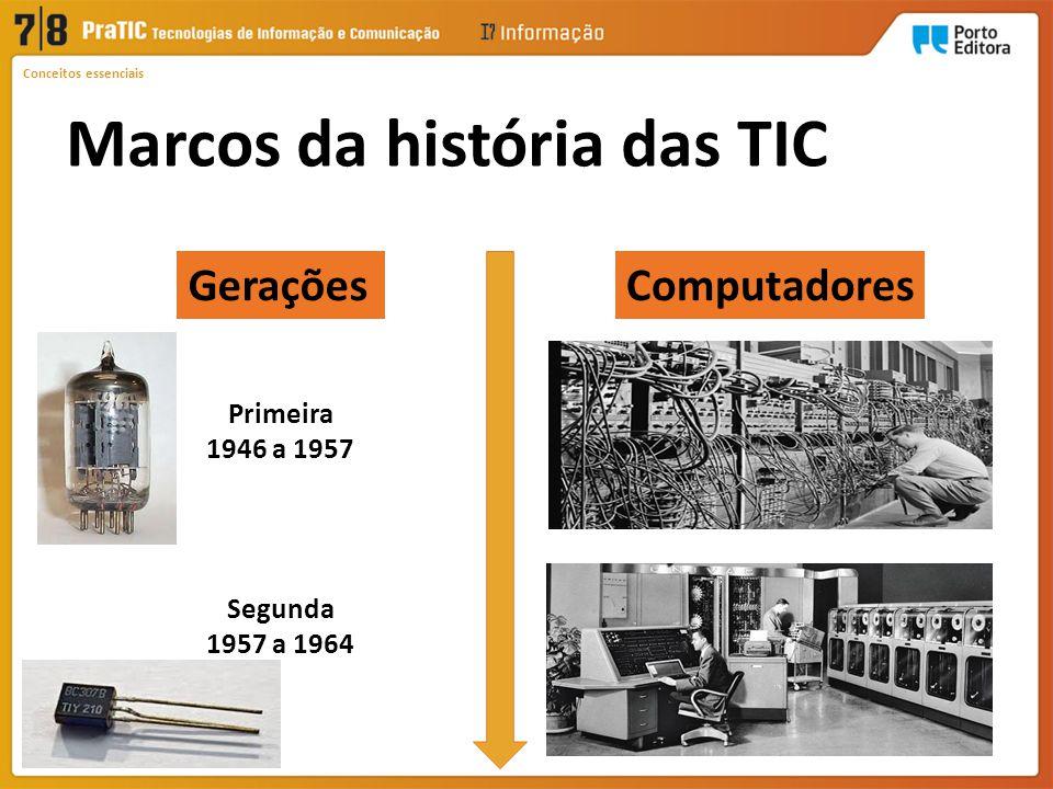 Conceitos essenciais Marcos da história das TIC ComputadoresGerações Primeira 1946 a 1957 Segunda 1957 a 1964
