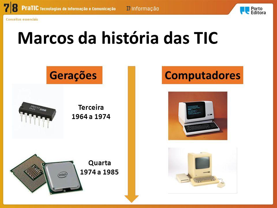 Conceitos essenciais Marcos da história das TIC ComputadoresGerações Terceira 1964 a 1974 Quarta 1974 a 1985