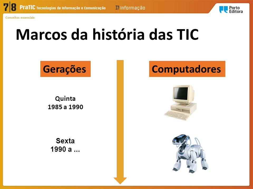 Conceitos essenciais Marcos da história das TIC ComputadoresGerações Quinta 1985 a 1990 Sexta 1990 a...