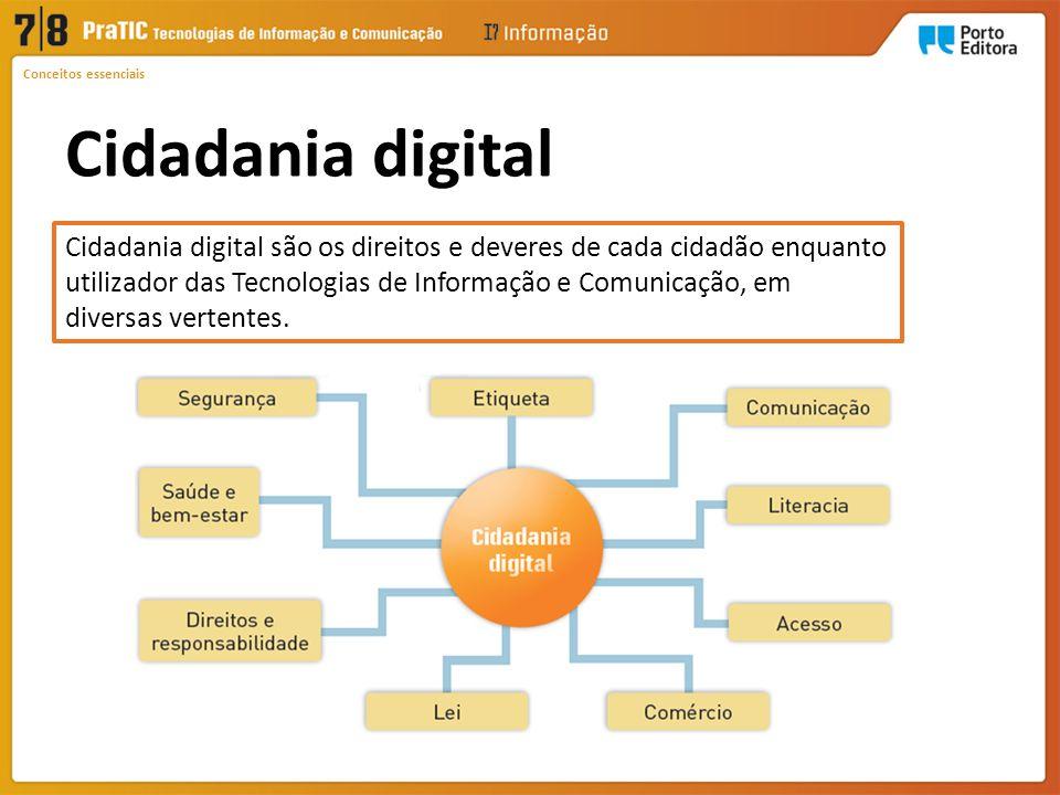 Conceitos essenciais Cidadania digital Cidadania digital são os direitos e deveres de cada cidadão enquanto utilizador das Tecnologias de Informação e Comunicação, em diversas vertentes.