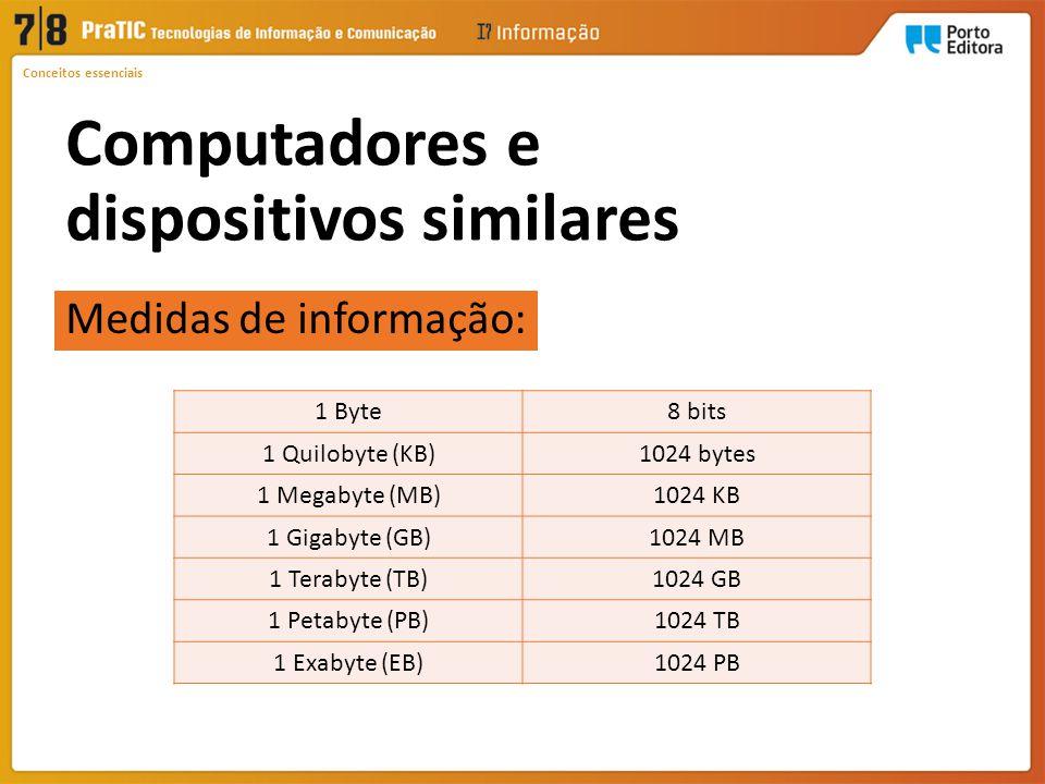 Computadores e dispositivos similares Conceitos essenciais DESKTOP PDA SMARTPHONE ALL-IN-ONE PORTÁTIL TABLET