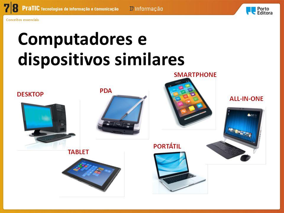 O que é um computador ou PC (Personal Computer).