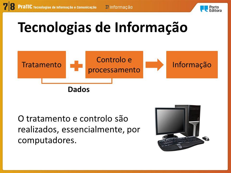 Tecnologias de Informação O tratamento e controlo são realizados, essencialmente, por computadores. Tratamento Controlo e processamento Informação Dad