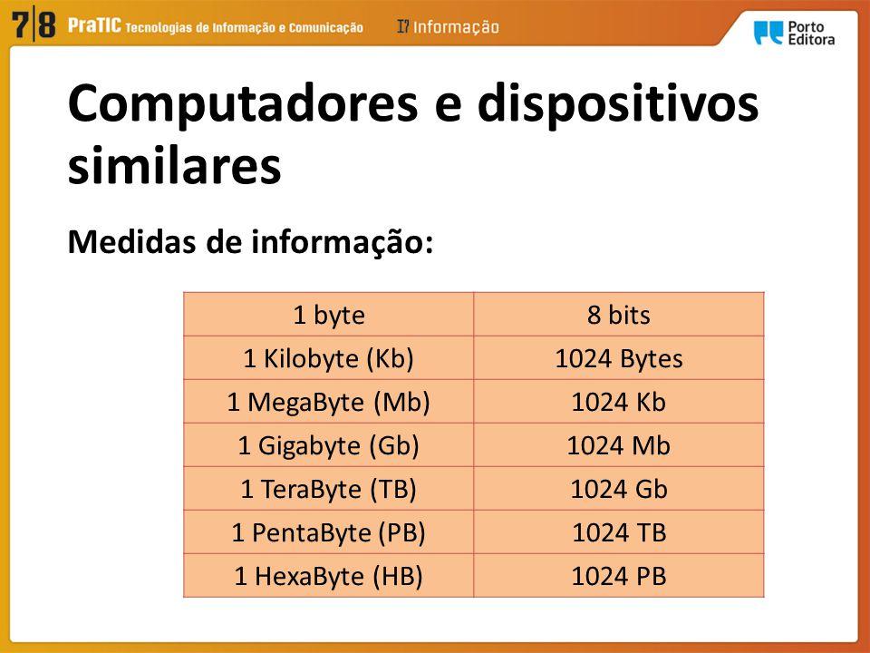 Medidas de informação: 1 byte8 bits 1 Kilobyte (Kb)1024 Bytes 1 MegaByte (Mb)1024 Kb 1 Gigabyte (Gb)1024 Mb 1 TeraByte (TB)1024 Gb 1 PentaByte (PB)1024 TB 1 HexaByte (HB)1024 PB Computadores e dispositivos similares