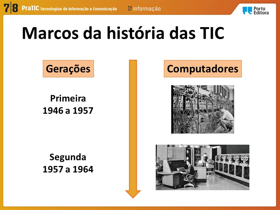 ComputadoresGerações Primeira 1946 a 1957 Segunda 1957 a 1964 Marcos da história das TIC