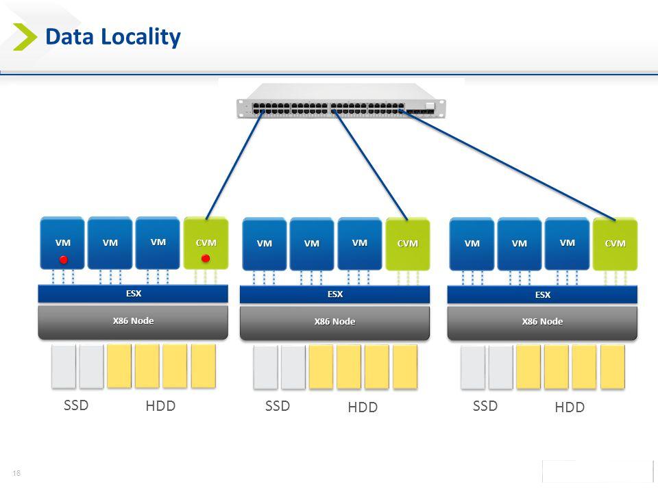 16 Data Locality X86 Node ESX VMVM VM CVM SSD HDD X86 Node ESX VMVM VM CVM SSD HDD X86 Node ESX VMVM VM CVM SSD HDD