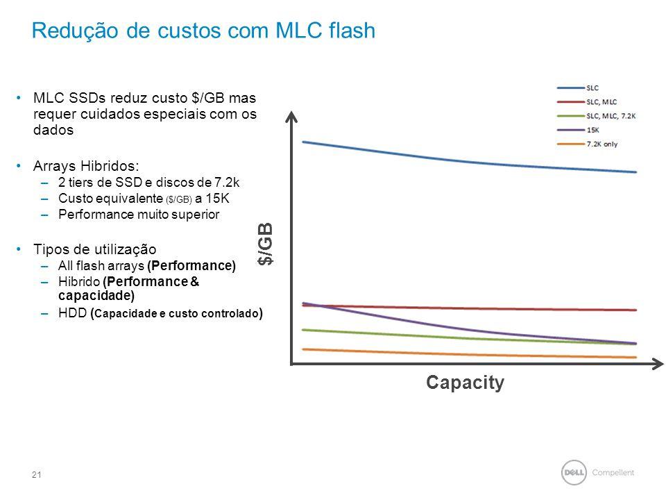 MLC SSDs reduz custo $/GB mas requer cuidados especiais com os dados Arrays Hibridos: –2 tiers de SSD e discos de 7.2k –Custo equivalente ($/GB) a 15K