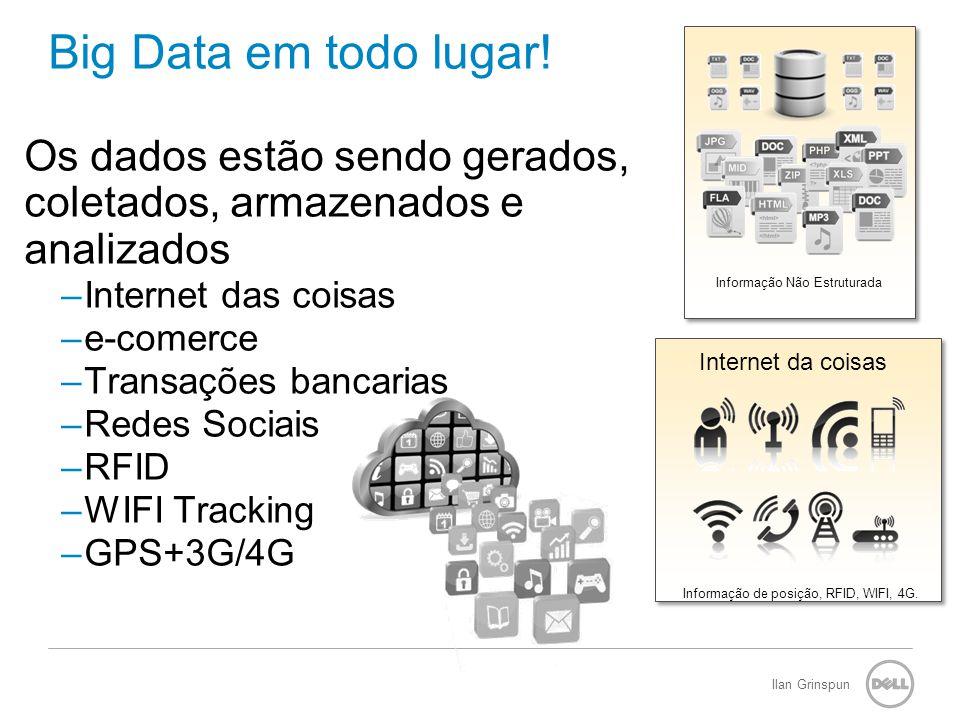 Ilan Grinspun Big Data em todo lugar! Os dados estão sendo gerados, coletados, armazenados e analizados –Internet das coisas –e-comerce –Transações ba