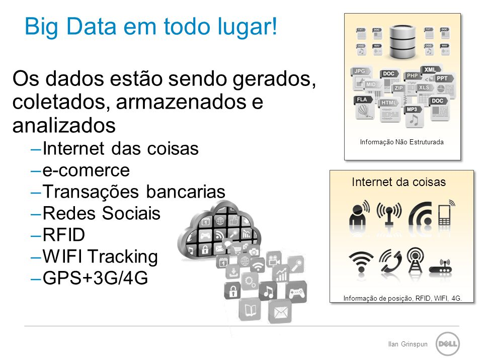 Ilan Grinspun Quais os numeros do Big Data.