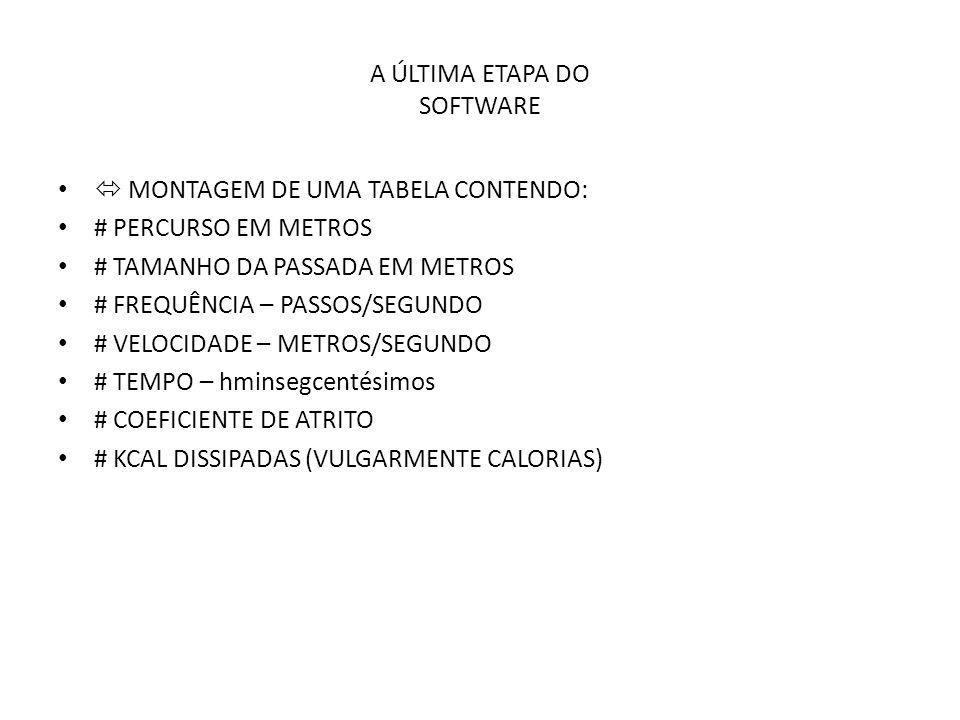 A ÚLTIMA ETAPA DO SOFTWARE  MONTAGEM DE UMA TABELA CONTENDO: # PERCURSO EM METROS # TAMANHO DA PASSADA EM METROS # FREQUÊNCIA – PASSOS/SEGUNDO # VELOCIDADE – METROS/SEGUNDO # TEMPO – hminsegcentésimos # COEFICIENTE DE ATRITO # KCAL DISSIPADAS (VULGARMENTE CALORIAS)