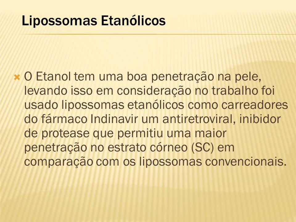  O Etanol tem uma boa penetração na pele, levando isso em consideração no trabalho foi usado lipossomas etanólicos como carreadores do fármaco Indinavir um antiretroviral, inibidor de protease que permitiu uma maior penetração no estrato córneo (SC) em comparação com os lipossomas convencionais.