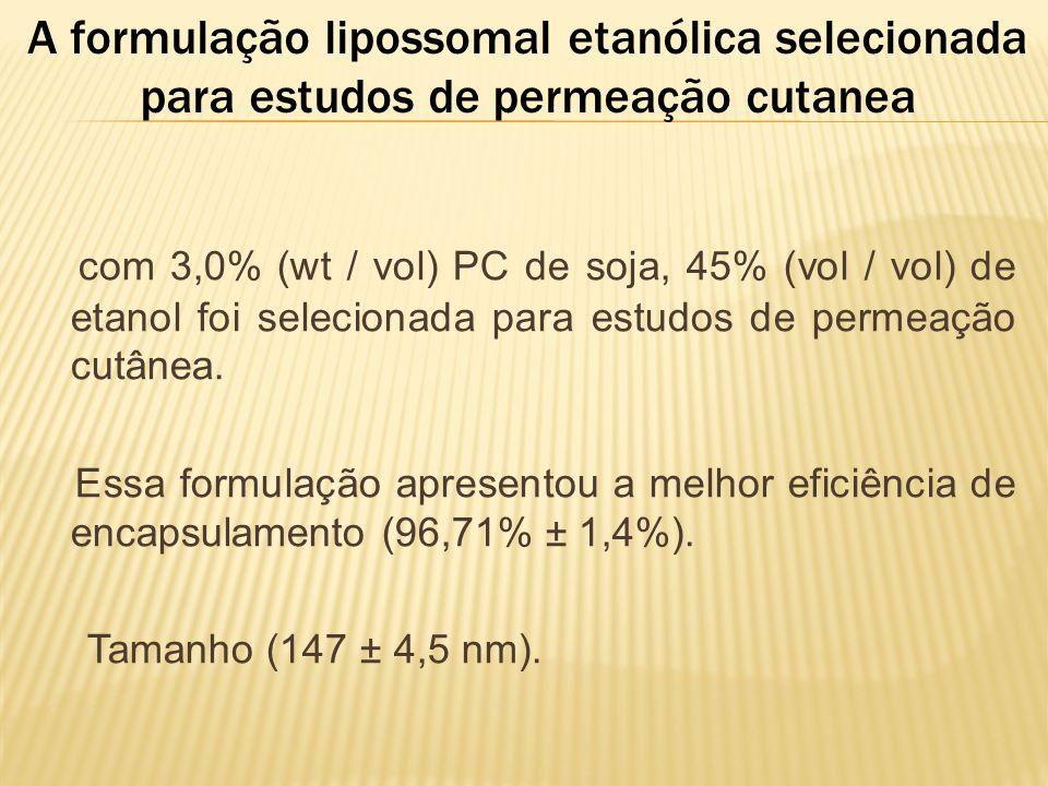com 3,0% (wt / vol) PC de soja, 45% (vol / vol) de etanol foi selecionada para estudos de permeação cutânea.
