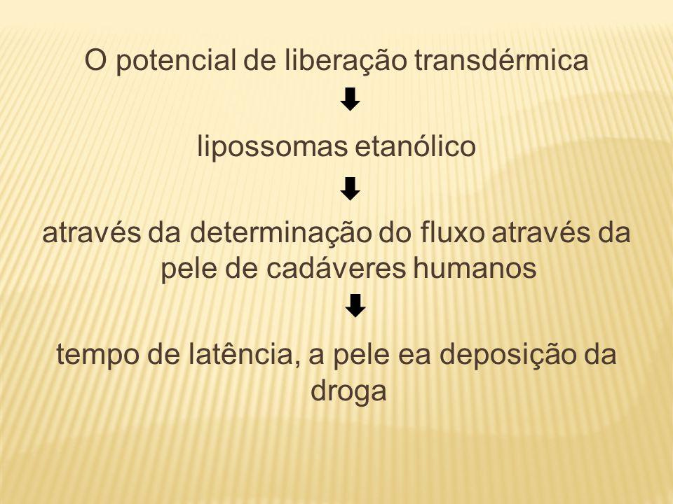 O potencial de liberação transdérmica lipossomas etanólico através da determinação do fluxo através da pele de cadáveres humanos tempo de latência, a pele ea deposição da droga
