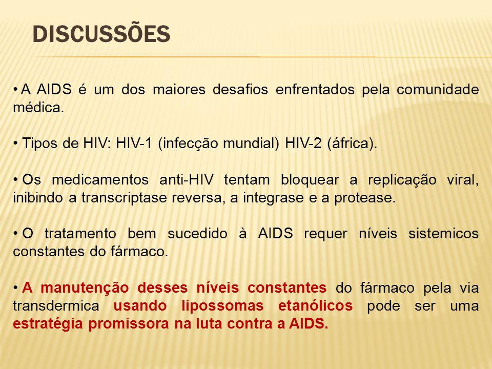 DISCUSSÕES A AIDS é um dos maiores desafios enfrentados pela comunidade médica.