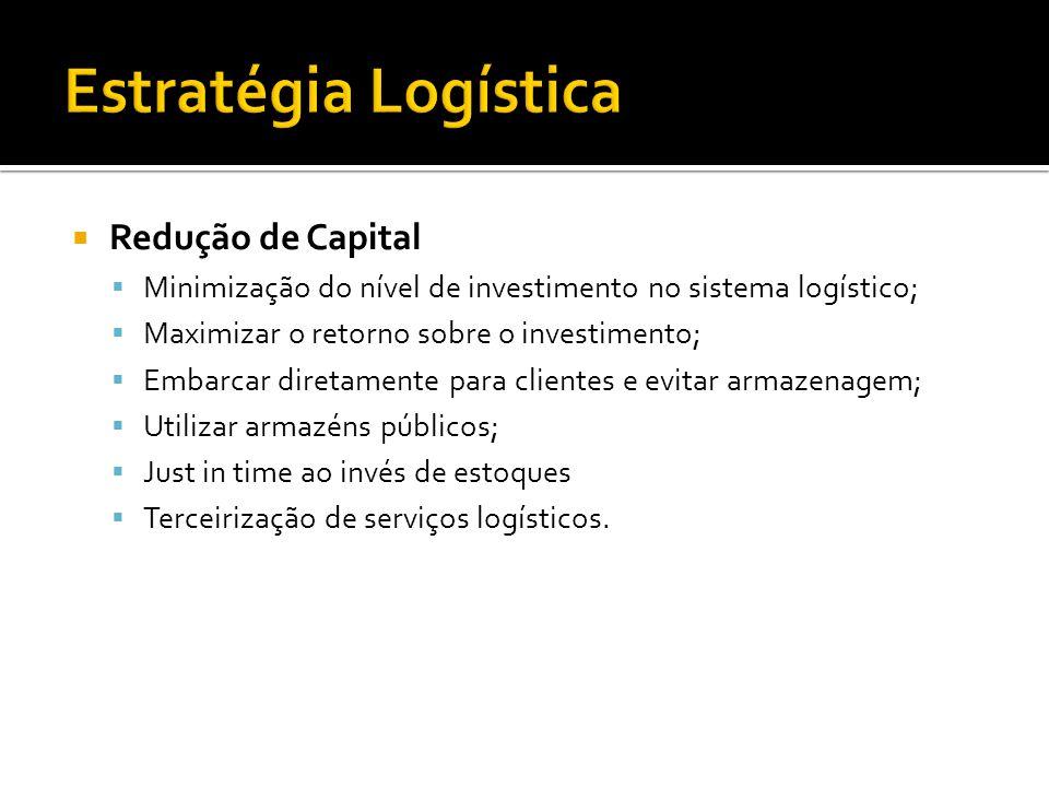  Redução de Capital  Minimização do nível de investimento no sistema logístico;  Maximizar o retorno sobre o investimento;  Embarcar diretamente p