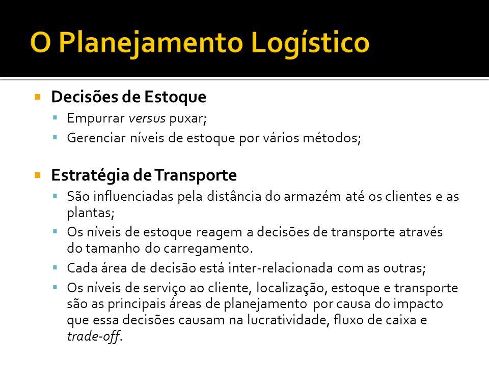  Decisões de Estoque  Empurrar versus puxar;  Gerenciar níveis de estoque por vários métodos;  Estratégia de Transporte  São influenciadas pela d