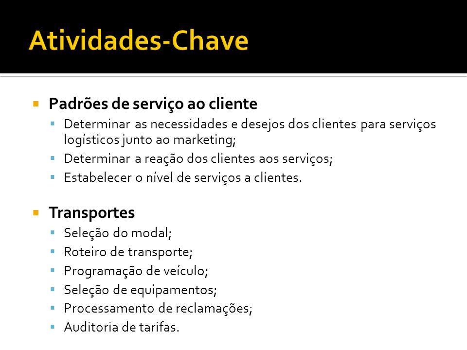  Padrões de serviço ao cliente  Determinar as necessidades e desejos dos clientes para serviços logísticos junto ao marketing;  Determinar a reação