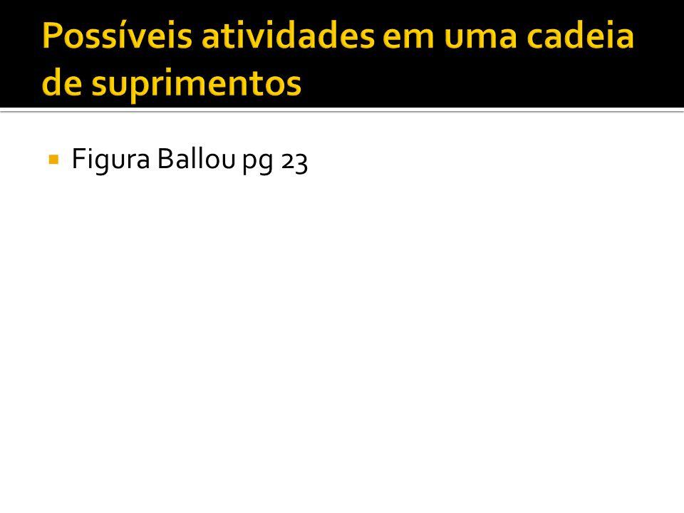  Figura Ballou pg 23