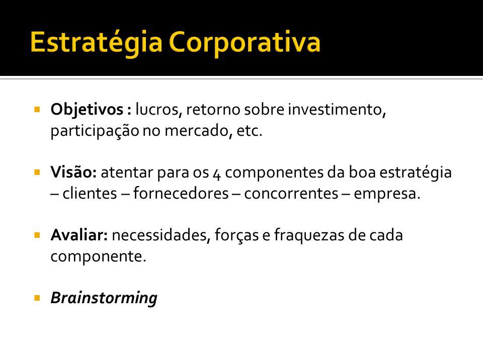  Objetivos : lucros, retorno sobre investimento, participação no mercado, etc.  Visão: atentar para os 4 componentes da boa estratégia – clientes –
