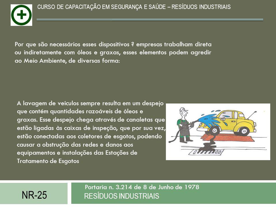 NR-25 RESÍDUOS INDUSTRIAIS Portaria n. 3.214 de 8 de Junho de 1978 CURSO DE CAPACITAÇÃO EM SEGURANÇA E SAÚDE – RESÍDUOS INDUSTRIAIS Por que são necess