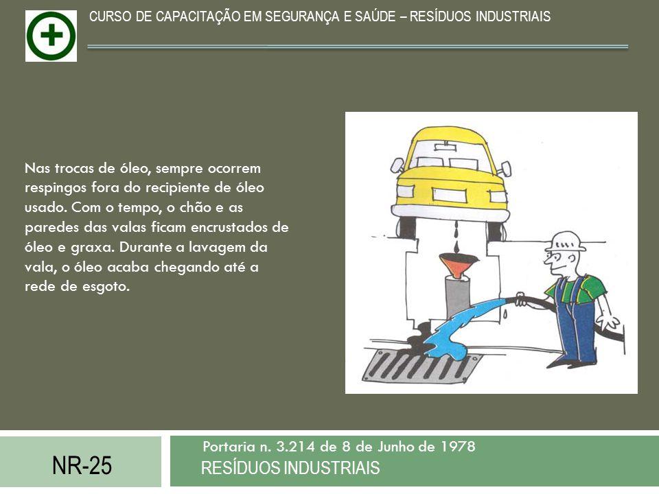 NR-25 RESÍDUOS INDUSTRIAIS Portaria n. 3.214 de 8 de Junho de 1978 CURSO DE CAPACITAÇÃO EM SEGURANÇA E SAÚDE – RESÍDUOS INDUSTRIAIS Nas trocas de óleo