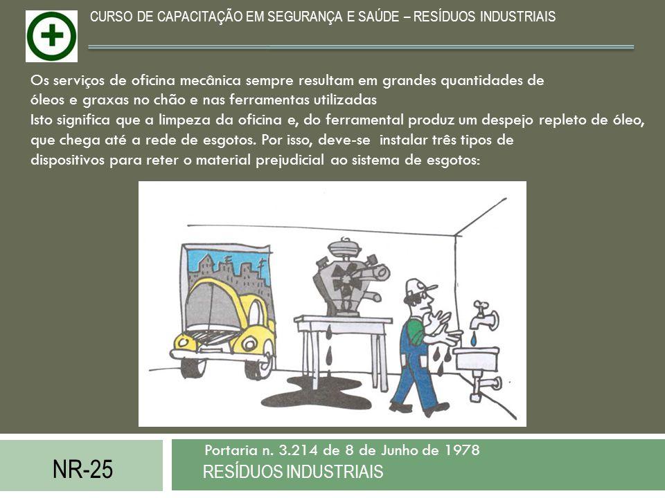 NR-25 RESÍDUOS INDUSTRIAIS Portaria n. 3.214 de 8 de Junho de 1978 CURSO DE CAPACITAÇÃO EM SEGURANÇA E SAÚDE – RESÍDUOS INDUSTRIAIS Os serviços de ofi