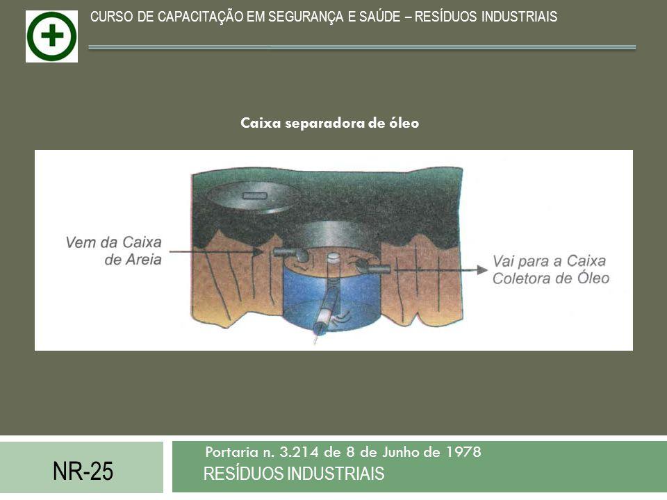 NR-25 RESÍDUOS INDUSTRIAIS Portaria n. 3.214 de 8 de Junho de 1978 CURSO DE CAPACITAÇÃO EM SEGURANÇA E SAÚDE – RESÍDUOS INDUSTRIAIS Caixa separadora d