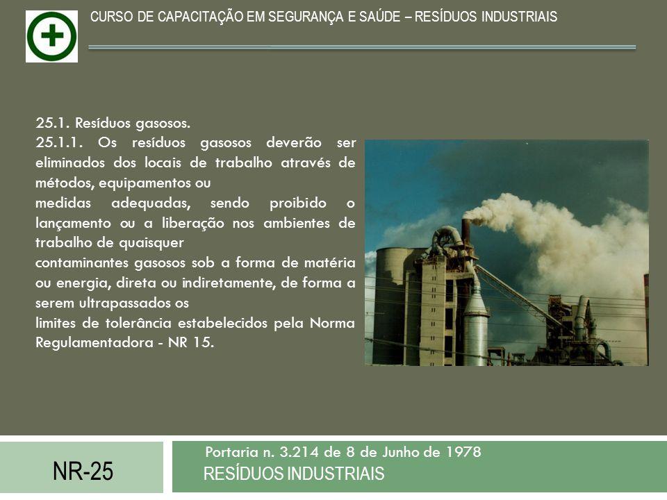 NR-25 RESÍDUOS INDUSTRIAIS Portaria n. 3.214 de 8 de Junho de 1978 CURSO DE CAPACITAÇÃO EM SEGURANÇA E SAÚDE – RESÍDUOS INDUSTRIAIS 25.1. Resíduos gas