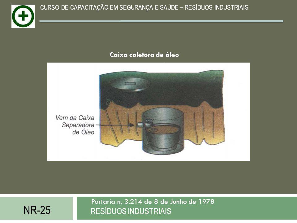 NR-25 RESÍDUOS INDUSTRIAIS Portaria n. 3.214 de 8 de Junho de 1978 CURSO DE CAPACITAÇÃO EM SEGURANÇA E SAÚDE – RESÍDUOS INDUSTRIAIS Caixa coletora de