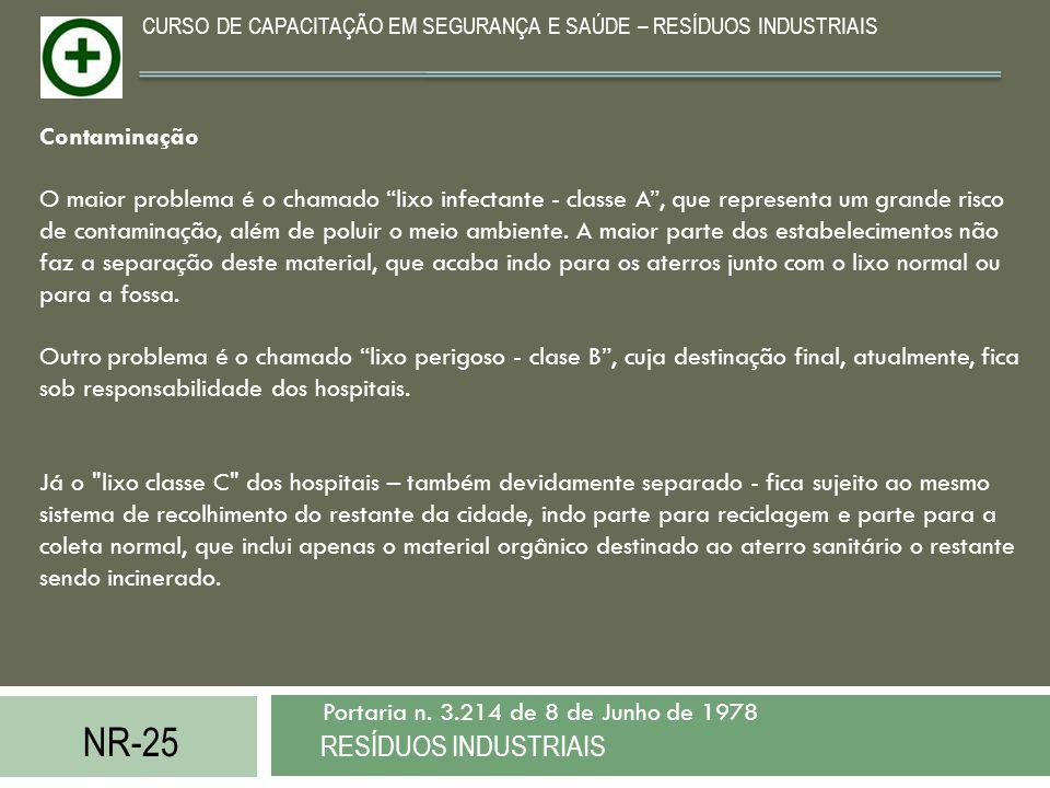 NR-25 RESÍDUOS INDUSTRIAIS Portaria n. 3.214 de 8 de Junho de 1978 CURSO DE CAPACITAÇÃO EM SEGURANÇA E SAÚDE – RESÍDUOS INDUSTRIAIS Contaminação O mai