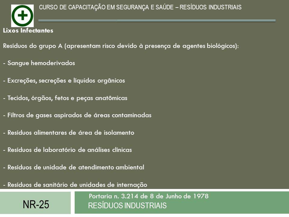 NR-25 RESÍDUOS INDUSTRIAIS Portaria n. 3.214 de 8 de Junho de 1978 CURSO DE CAPACITAÇÃO EM SEGURANÇA E SAÚDE – RESÍDUOS INDUSTRIAIS Lixos Infectantes