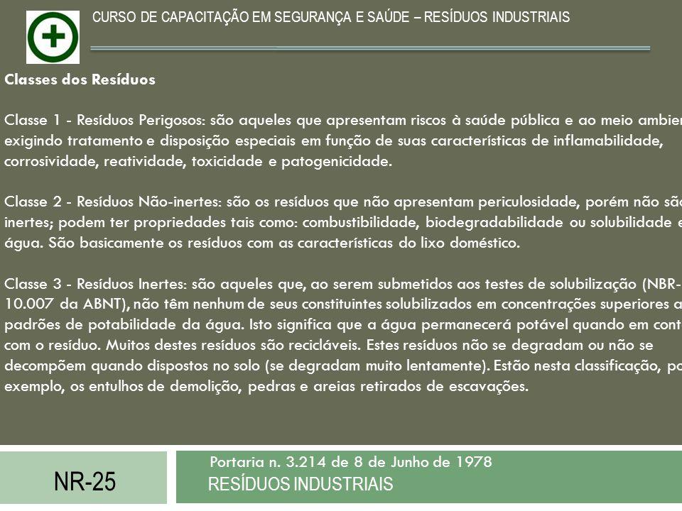 NR-25 RESÍDUOS INDUSTRIAIS Portaria n. 3.214 de 8 de Junho de 1978 CURSO DE CAPACITAÇÃO EM SEGURANÇA E SAÚDE – RESÍDUOS INDUSTRIAIS Classes dos Resídu