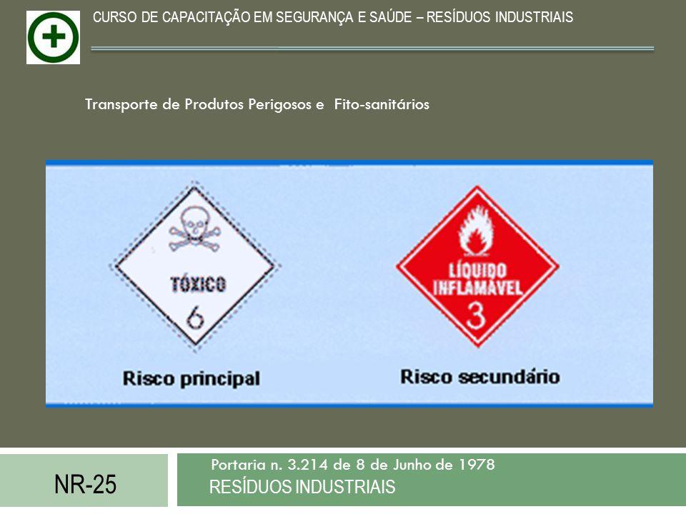 NR-25 RESÍDUOS INDUSTRIAIS Portaria n. 3.214 de 8 de Junho de 1978 CURSO DE CAPACITAÇÃO EM SEGURANÇA E SAÚDE – RESÍDUOS INDUSTRIAIS Transporte de Prod