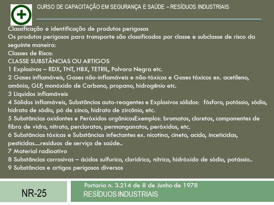 NR-25 RESÍDUOS INDUSTRIAIS Portaria n. 3.214 de 8 de Junho de 1978 CURSO DE CAPACITAÇÃO EM SEGURANÇA E SAÚDE – RESÍDUOS INDUSTRIAIS CLASSE SUBSTÂNCIAS