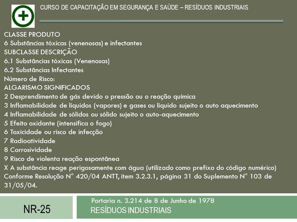 NR-25 RESÍDUOS INDUSTRIAIS Portaria n. 3.214 de 8 de Junho de 1978 CURSO DE CAPACITAÇÃO EM SEGURANÇA E SAÚDE – RESÍDUOS INDUSTRIAIS CLASSE PRODUTO 6 S