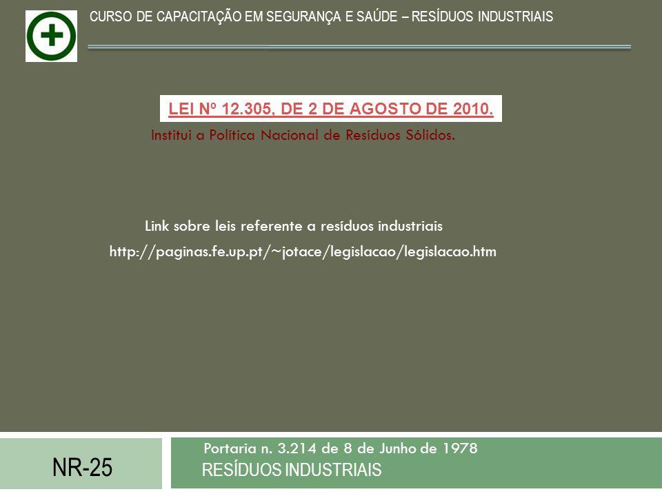 NR-25 RESÍDUOS INDUSTRIAIS Portaria n. 3.214 de 8 de Junho de 1978 CURSO DE CAPACITAÇÃO EM SEGURANÇA E SAÚDE – RESÍDUOS INDUSTRIAIS Institui a Polític